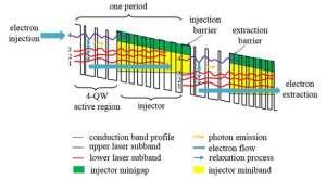 苏州纳米技术与仿生研究所推出红外宽谱光源阵列最新成果移印钢板