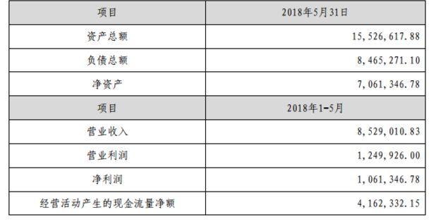 光莆股份3978万元拿下军美医疗控股权防水配电箱